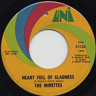 Mirettes / Heart Full Of Gladness