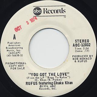 Rufus Featuring Chaka Khan / You Got The Love back