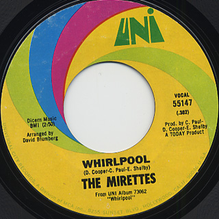 Mirettes / Whirlpool