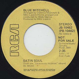 Blue Mitchell / Creepin' back